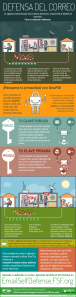 full-infographic